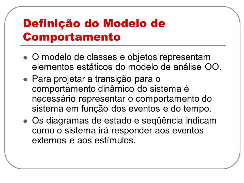 Definição do Modelo de Comportamento O modelo de classes e objetos representam elementos estáticos do modelo de análise OO. Para projetar a transição