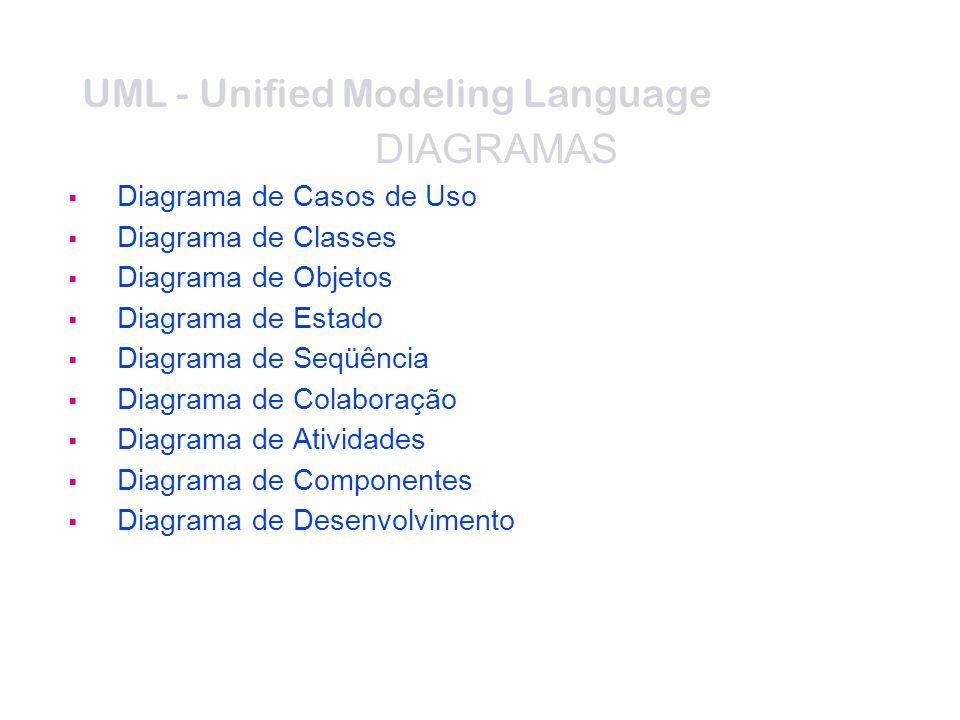 UML - Unified Modeling Language DIAGRAMAS Diagrama de Casos de Uso Diagrama de Classes Diagrama de Objetos Diagrama de Estado Diagrama de Seqüência Di