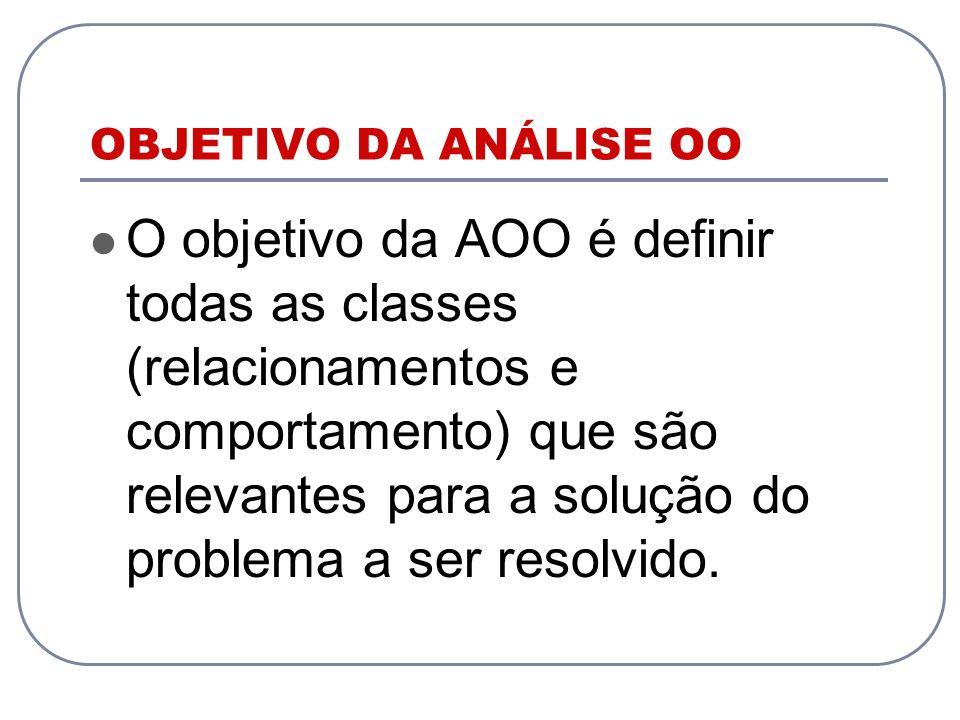 OBJETIVO DA ANÁLISE OO O objetivo da AOO é definir todas as classes (relacionamentos e comportamento) que são relevantes para a solução do problema a
