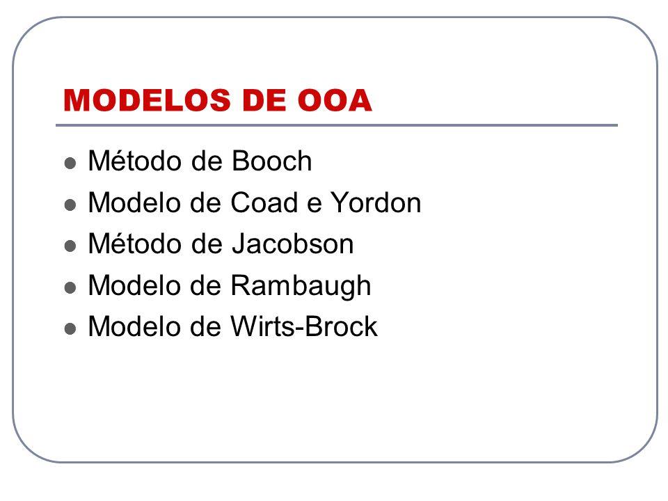 MODELOS DE OOA Método de Booch Modelo de Coad e Yordon Método de Jacobson Modelo de Rambaugh Modelo de Wirts-Brock