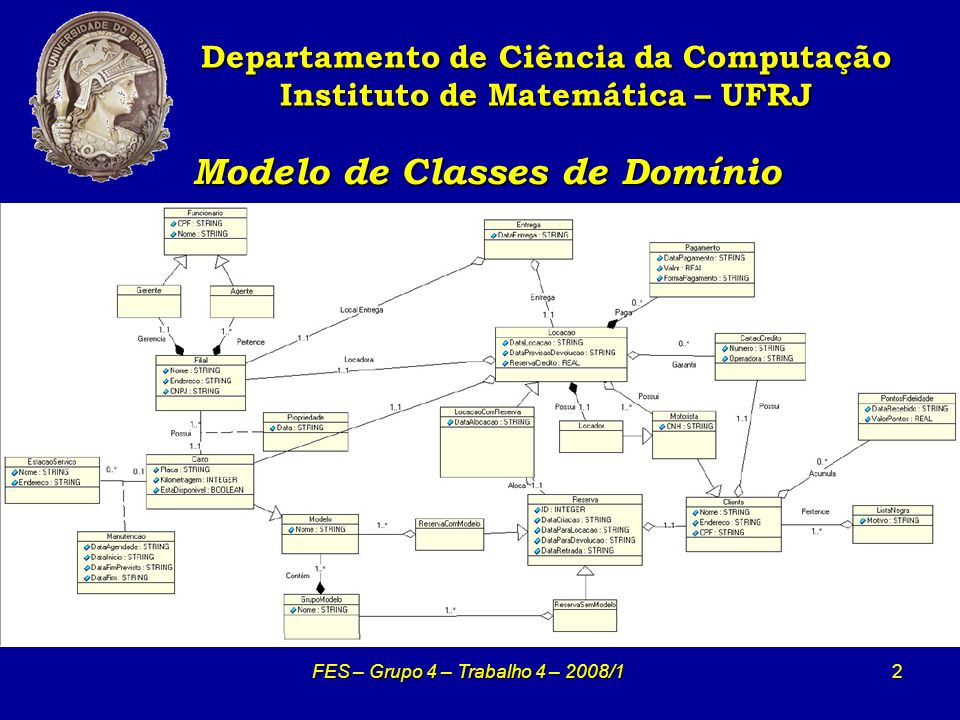 2 Modelo de Classes de Domínio Modelo de Classes de Domínio Departamento de Ciência da Computação Instituto de Matemática – UFRJ FES – Grupo 4 – Traba