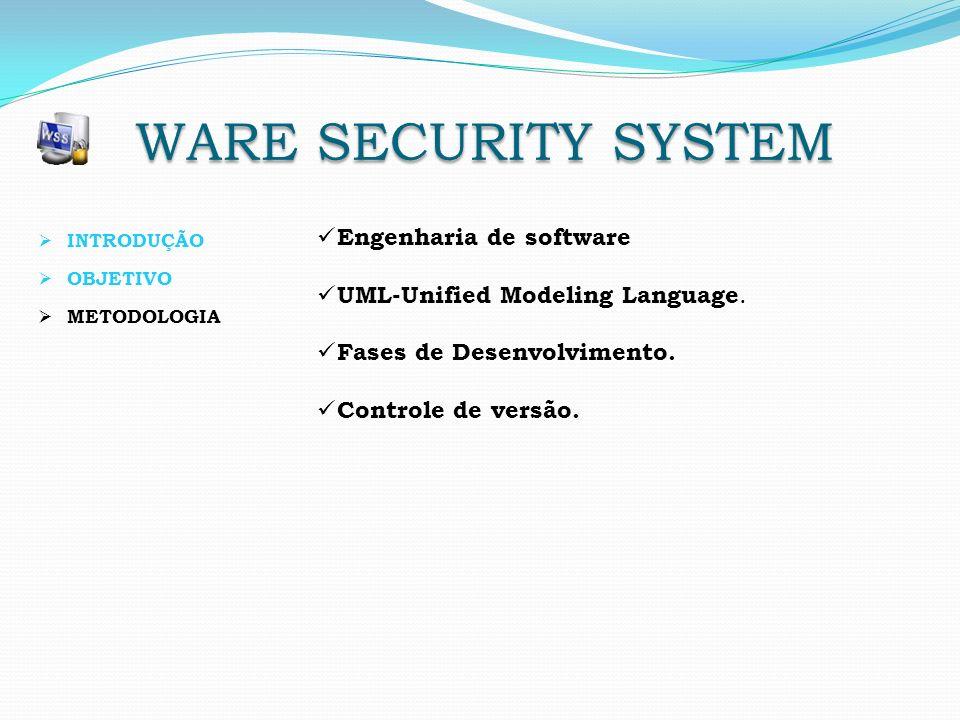 INTRODUÇÃO OBJETIVO METODOLOGIA Engenharia de software UML-Unified Modeling Language. Fases de Desenvolvimento. Controle de versão.