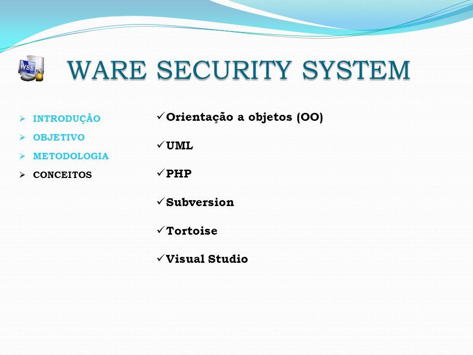 INTRODUÇÃO OBJETIVO METODOLOGIA CONCEITOS Orientação a objetos (OO) UML PHP Subversion Tortoise Visual Studio