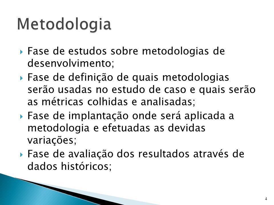 Fase de estudos sobre metodologias de desenvolvimento; Fase de definição de quais metodologias serão usadas no estudo de caso e quais serão as métrica