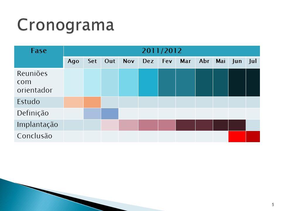 Fase2011/2012 AgoSetOutNovDezFevMarAbrMaiJunJul Reuniões com orientador Estudo Definição Implantação Conclusão 5