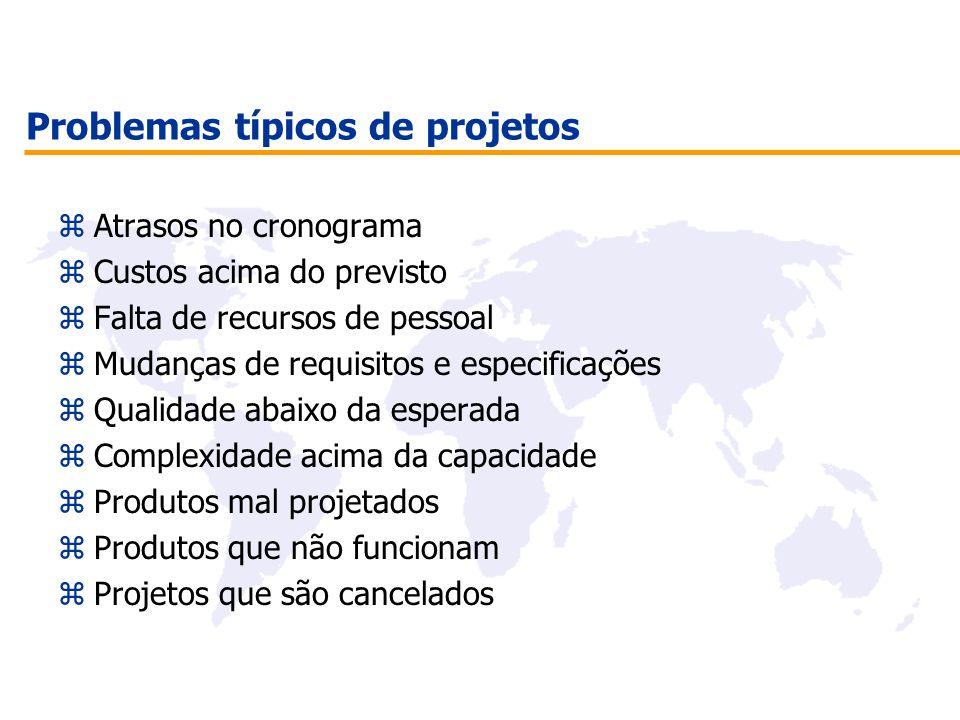 Problemas típicos de projetos zAtrasos no cronograma zCustos acima do previsto zFalta de recursos de pessoal zMudanças de requisitos e especificações