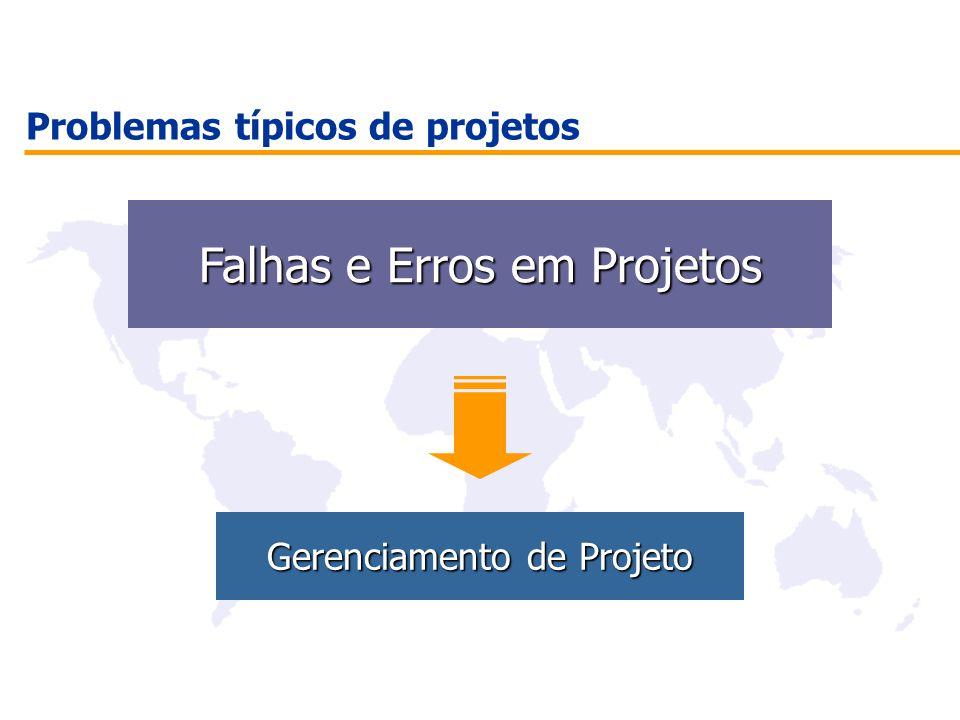 Problemas típicos de projetos Gerenciamento de Projeto Gerenciamento de Projeto Falhas e Erros em Projetos Falhas e Erros em Projetos