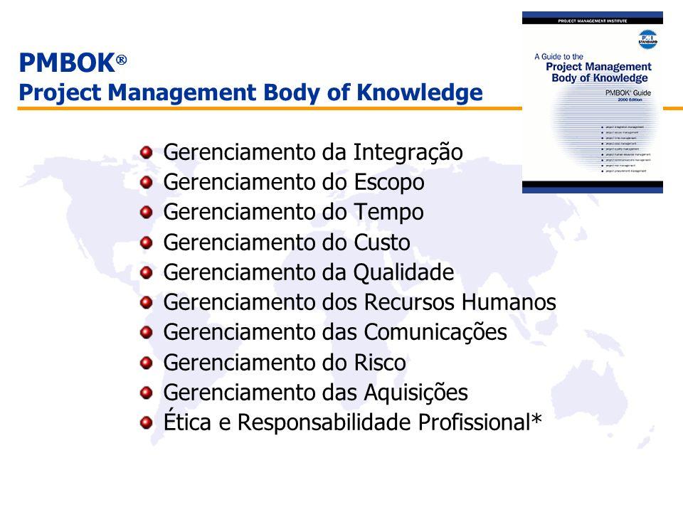 Gerenciamento da Integração Gerenciamento do Escopo Gerenciamento do Tempo Gerenciamento do Custo Gerenciamento da Qualidade Gerenciamento dos Recurso