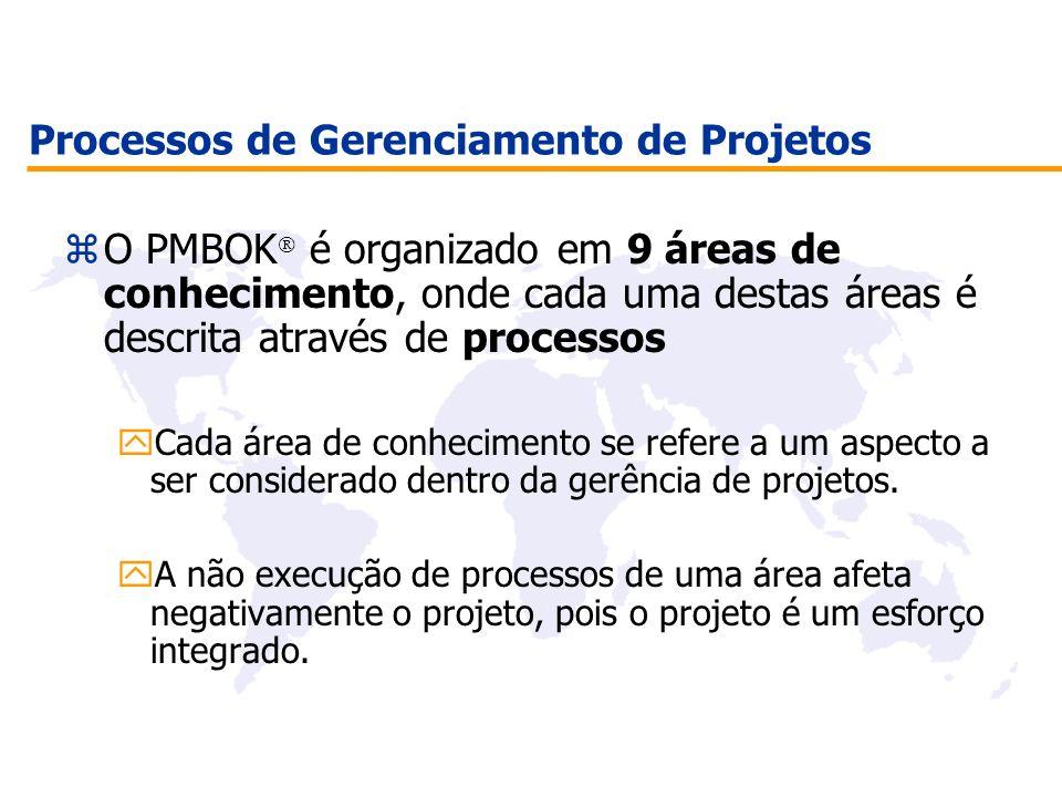 Processos de Gerenciamento de Projetos O PMBOK é organizado em 9 áreas de conhecimento, onde cada uma destas áreas é descrita através de processos yCa