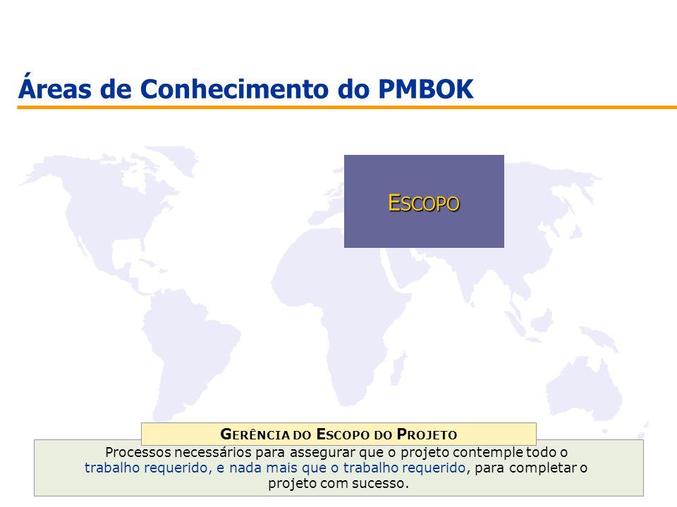 Áreas de Conhecimento do PMBOK Processos necessários para assegurar que o projeto contemple todo o trabalho requerido, e nada mais que o trabalho requ