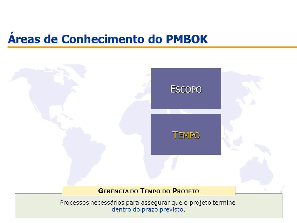 Áreas de Conhecimento do PMBOK Processos necessários para assegurar que o projeto termine dentro do prazo previsto. G ERÊNCIA DO T EMPO DO P ROJETO E