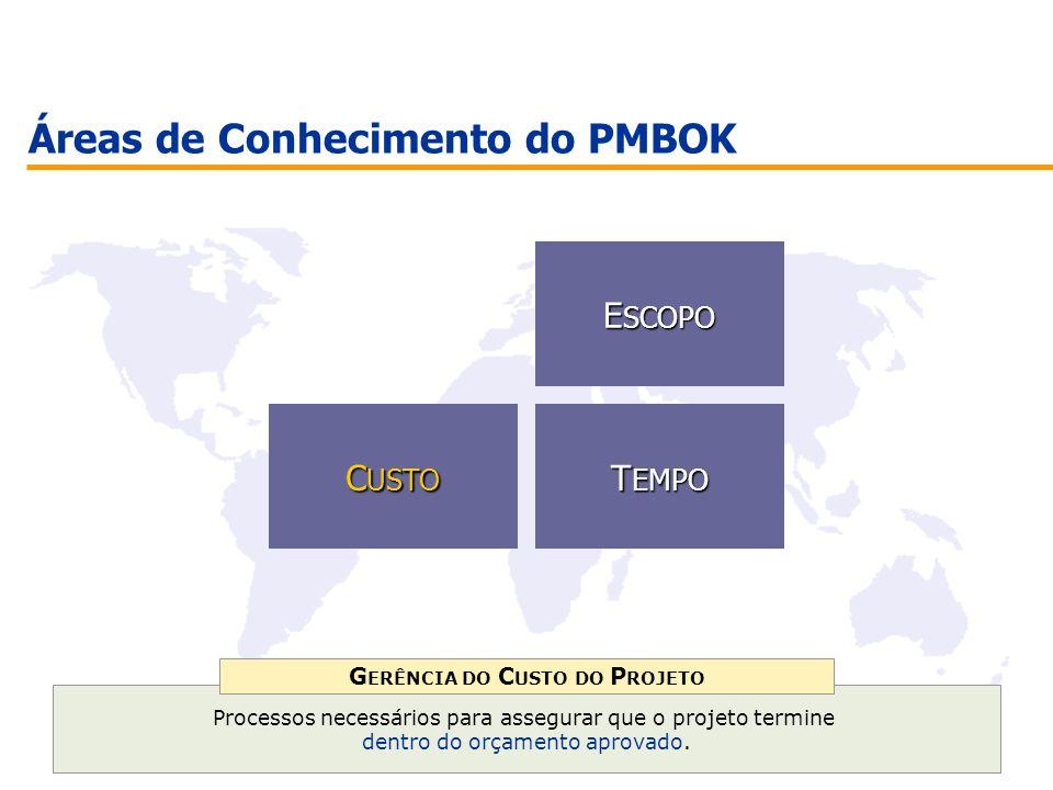 Áreas de Conhecimento do PMBOK Processos necessários para assegurar que o projeto termine dentro do orçamento aprovado. G ERÊNCIA DO C USTO DO P ROJET