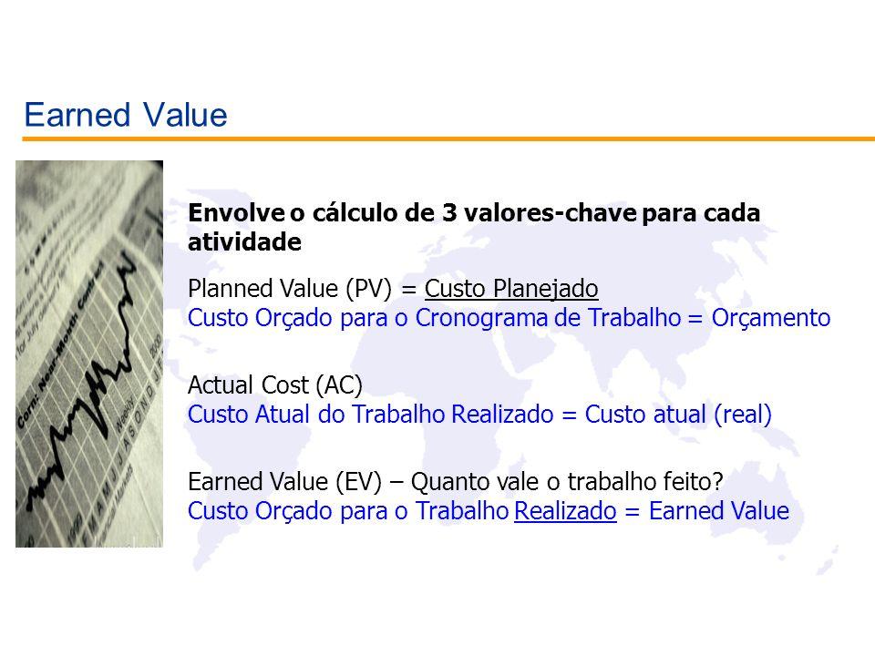 Earned Value Envolve o cálculo de 3 valores-chave para cada atividade Planned Value (PV) = Custo Planejado Custo Orçado para o Cronograma de Trabalho