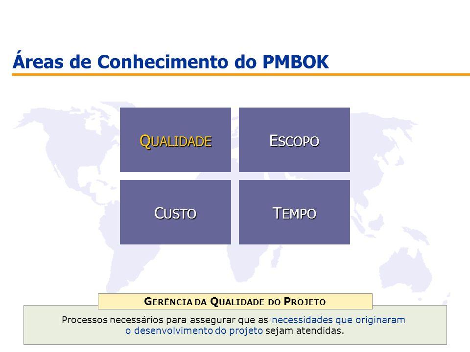 Áreas de Conhecimento do PMBOK Processos necessários para assegurar que as necessidades que originaram o desenvolvimento do projeto sejam atendidas. G