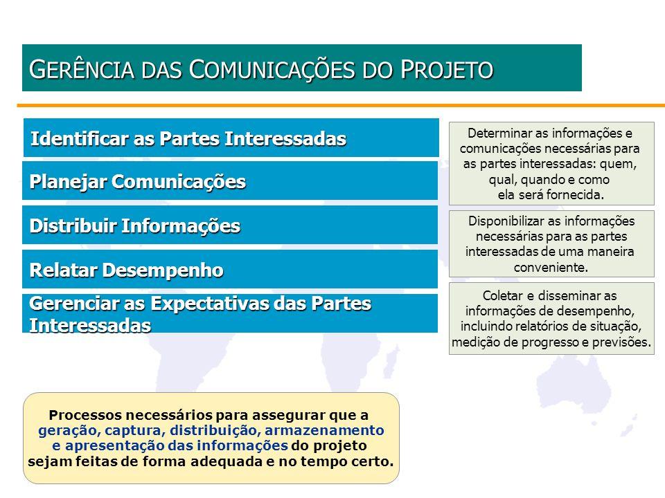 Planejar Comunicações Planejar Comunicações G ERÊNCIA DAS C OMUNICAÇÕES DO P ROJETO G ERÊNCIA DAS C OMUNICAÇÕES DO P ROJETO Distribuir Informações Dis