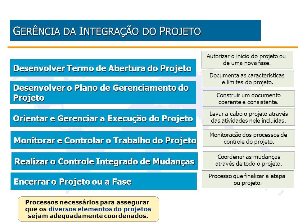 Desenvolver o Plano de Gerenciamento do Desenvolver o Plano de Gerenciamento do Projeto G ERÊNCIA DA I NTEGRAÇÃO DO P ROJETO G ERÊNCIA DA I NTEGRAÇÃO