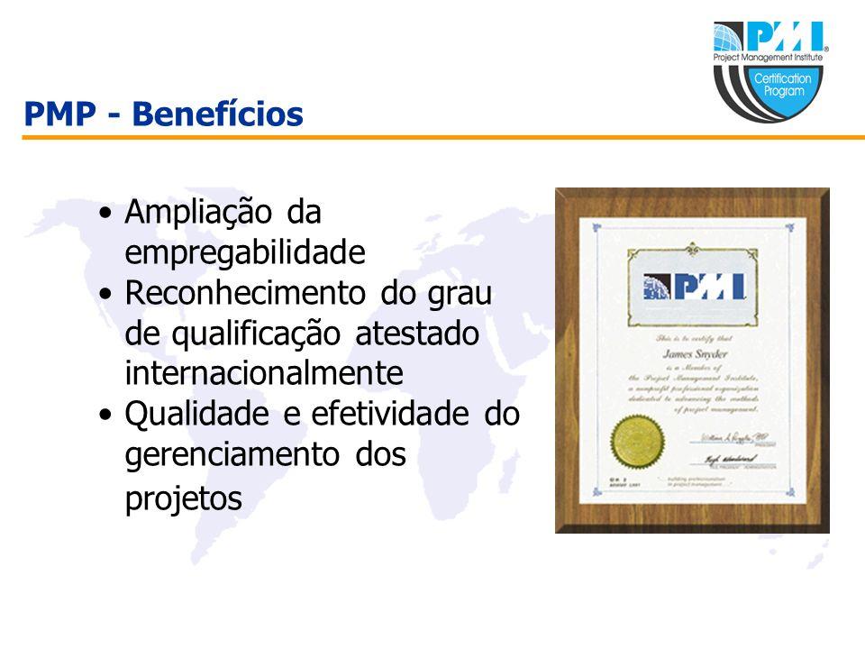 PMP - Benefícios Ampliação da empregabilidade Reconhecimento do grau de qualificação atestado internacionalmente Qualidade e efetividade do gerenciame