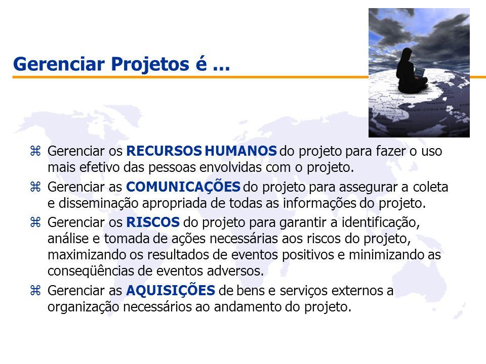 Gerenciar Projetos é... zGerenciar os RECURSOS HUMANOS do projeto para fazer o uso mais efetivo das pessoas envolvidas com o projeto. zGerenciar as CO