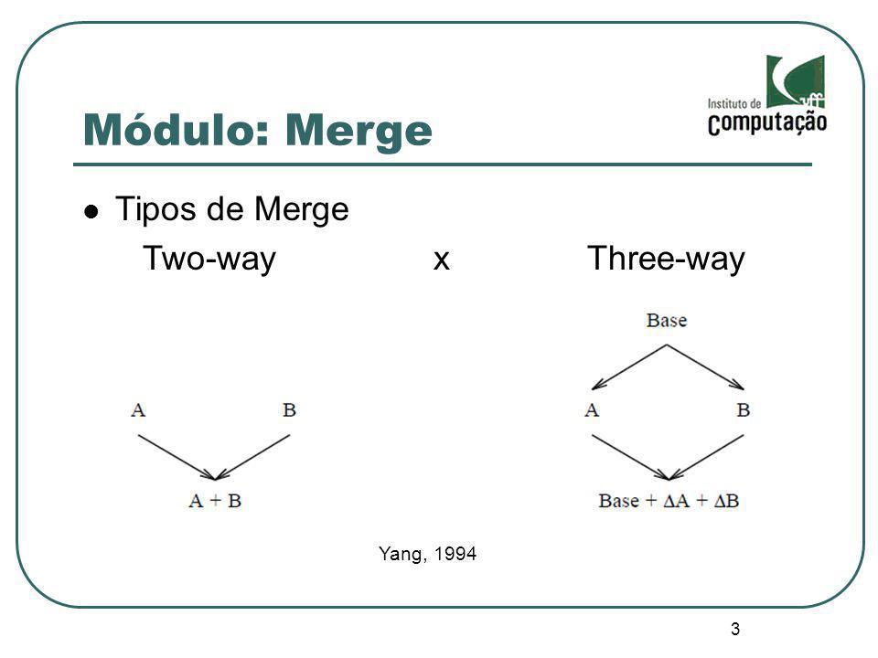 3 Módulo: Merge Tipos de Merge Two-way x Three-way Yang, 1994