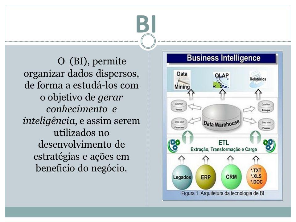BI O (BI), permite organizar dados dispersos, de forma a estudá-los com o objetivo de gerar conhecimento e inteligência, e assim serem utilizados no d