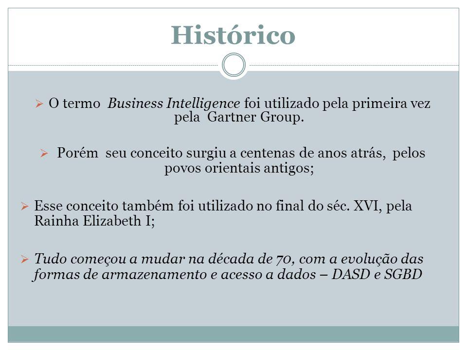 Histórico O termo Business Intelligence foi utilizado pela primeira vez pela Gartner Group. Porém seu conceito surgiu a centenas de anos atrás, pelos