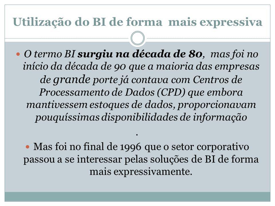 Principais Objetivos Transformar os registros obtidos em informação útil para o conhecimento empresarial.