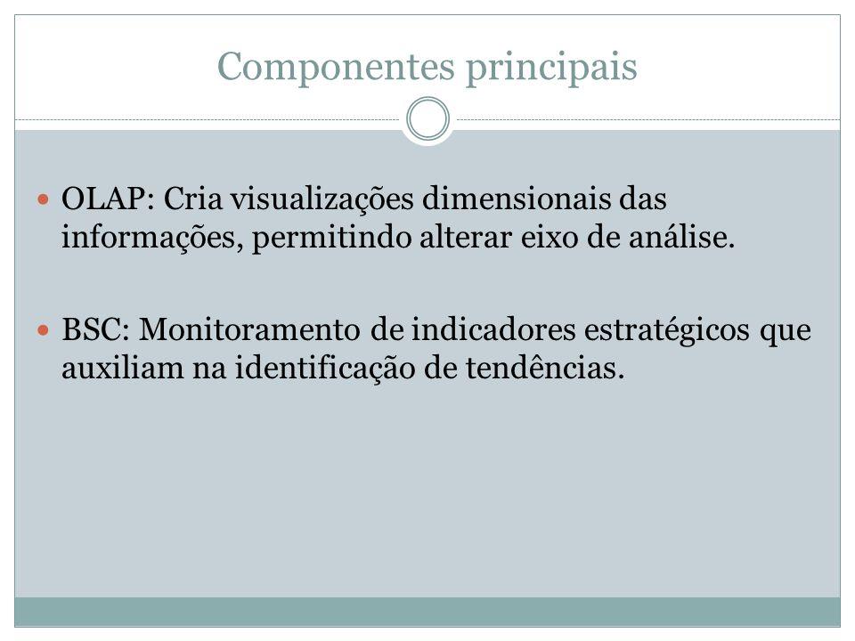 Componentes principais OLAP: Cria visualizações dimensionais das informações, permitindo alterar eixo de análise. BSC: Monitoramento de indicadores es