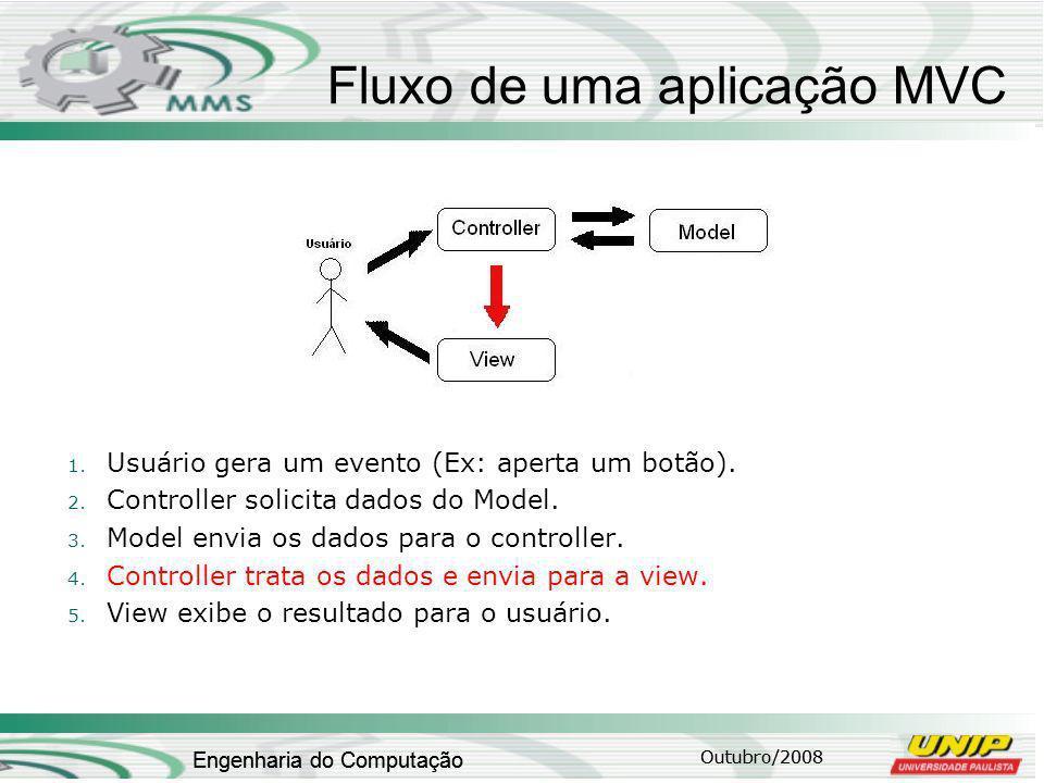 Outubro/2008 Engenharia do Computação Fluxo de uma aplicação MVC 1.