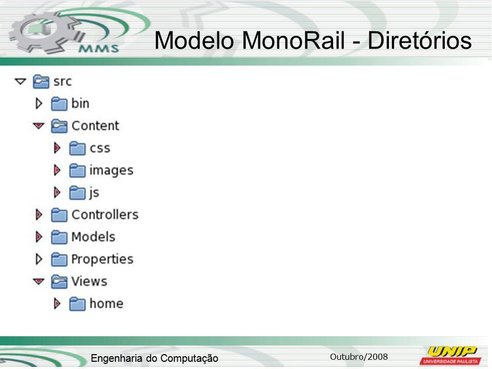 Outubro/2008 Engenharia do Computação Modelo MonoRail - Diretórios Outubro/2008 Engenharia do Computação