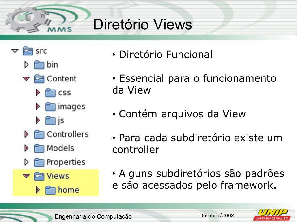Outubro/2008 Engenharia do Computação Diretório Views Outubro/2008 Engenharia do Computação Diretório Funcional Essencial para o funcionamento da View Contém arquivos da View Para cada subdiretório existe um controller Alguns subdiretórios são padrões e são acessados pelo framework.