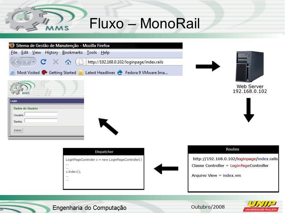 Outubro/2008 Engenharia do Computação Fluxo – MonoRail Outubro/2008 Engenharia do Computação