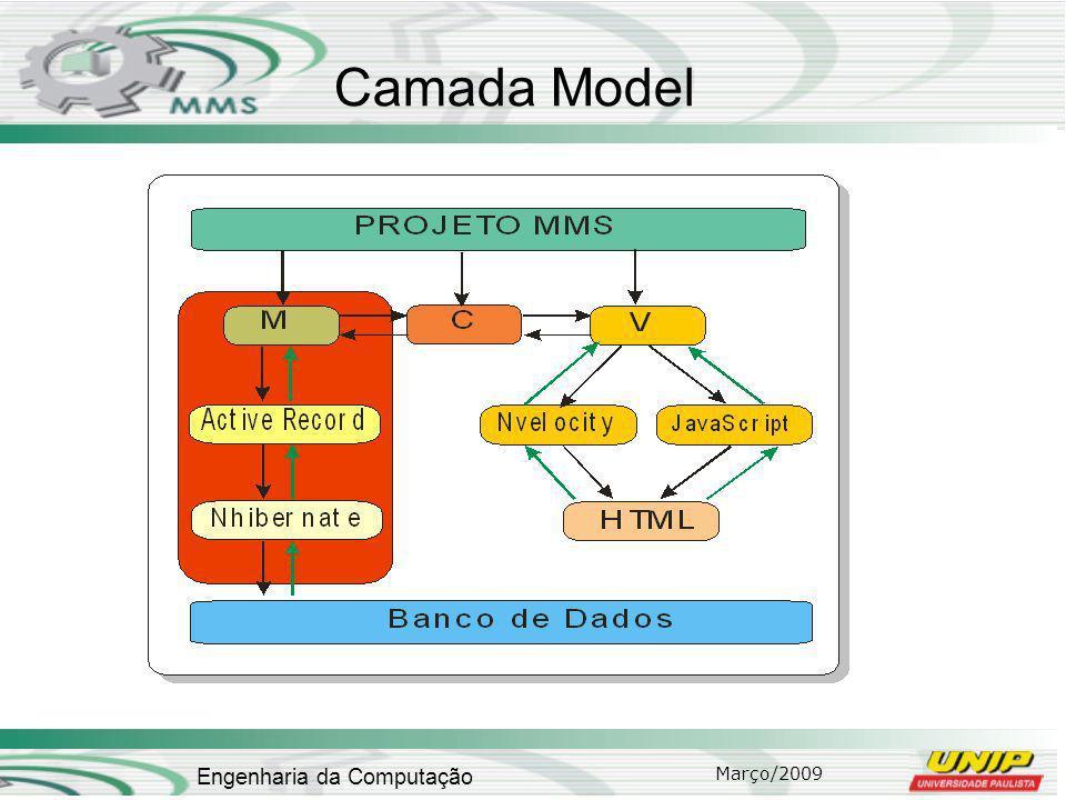 Março/2009 Engenharia da Computação Camada Model