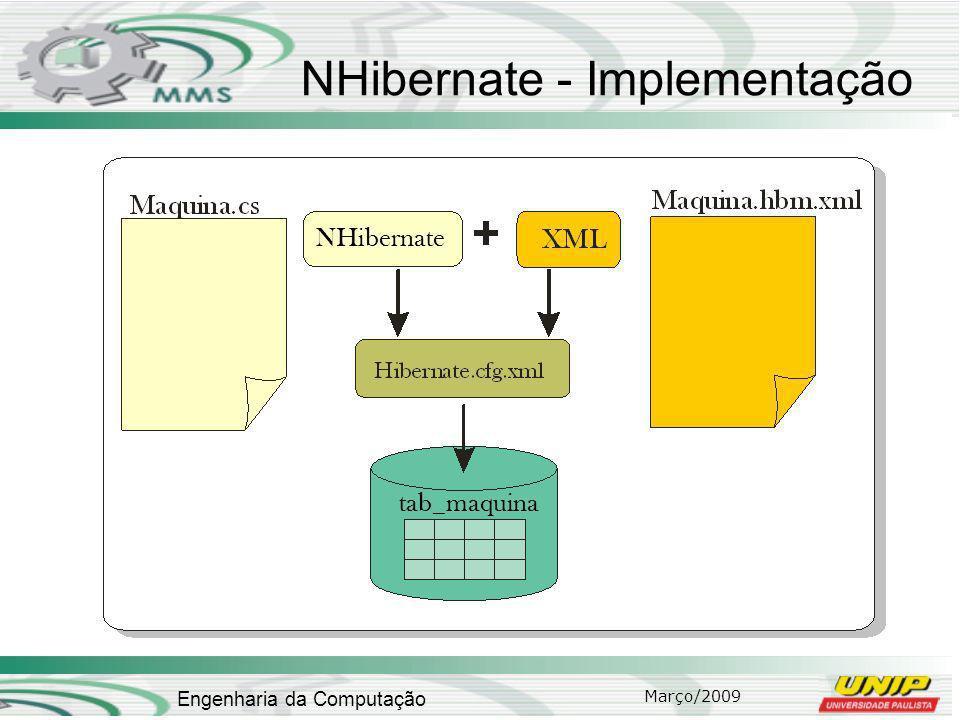 Março/2009 Engenharia da Computação NHibernate - Implementação tab_maquina NHibernate