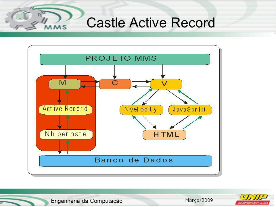 Março/2009 Engenharia da Computação Castle Active Record