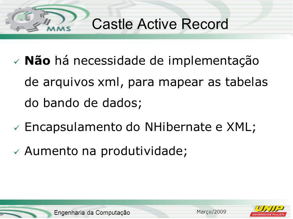 Março/2009 Engenharia da Computação Castle Active Record Não há necessidade de implementação de arquivos xml, para mapear as tabelas do bando de dados; Encapsulamento do NHibernate e XML; Aumento na produtividade;