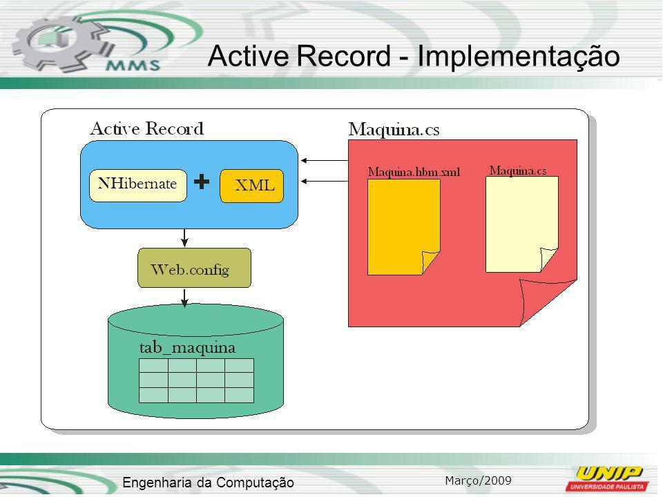 Março/2009 Engenharia da Computação Active Record - Implementação tab_maquina NHibernate