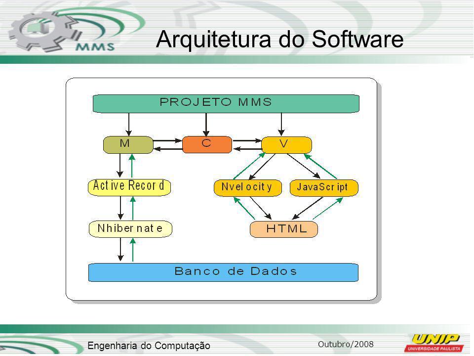 Março/2009 Engenharia da Computação Tecnologias ORM As tecnologias utilizadas: NHibernate; Castle Active Record;