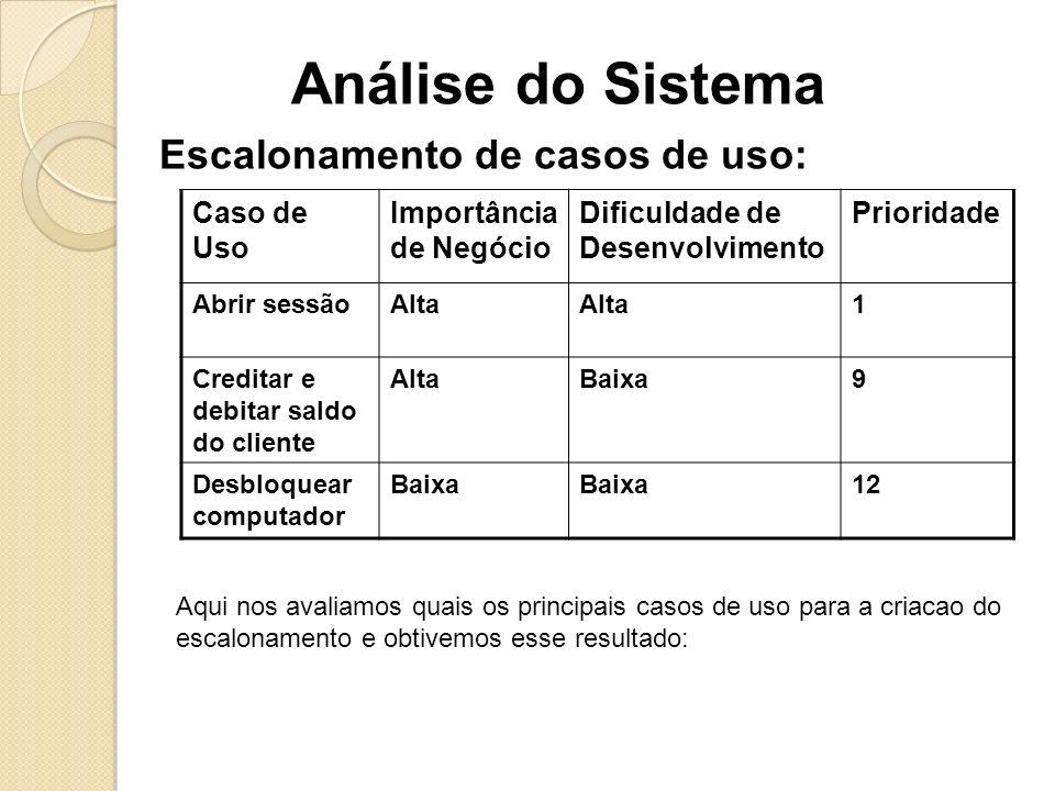 Análise do Sistema Caso de Uso Importância de Negócio Dificuldade de Desenvolvimento Prioridade Abrir sessãoAlta 1 Creditar e debitar saldo do cliente