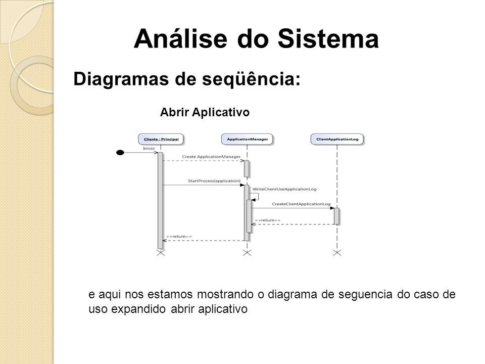 Análise do Sistema Diagramas de seqüência: Abrir Aplicativo e aqui nos estamos mostrando o diagrama de seguencia do caso de uso expandido abrir aplica