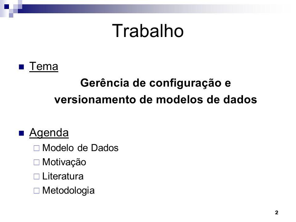 2 Trabalho Tema Gerência de configuração e versionamento de modelos de dados Agenda Modelo de Dados Motivação Literatura Metodologia
