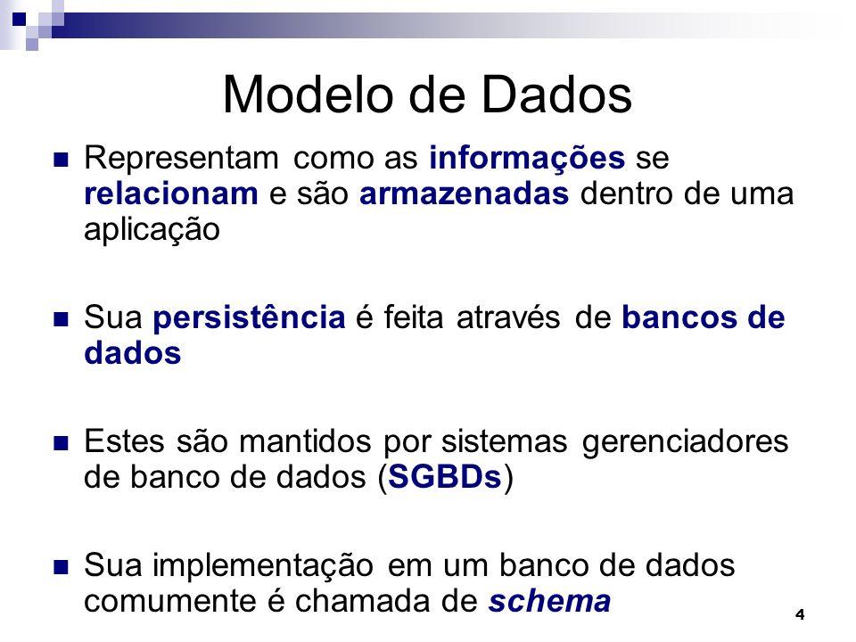 4 Modelo de Dados Representam como as informações se relacionam e são armazenadas dentro de uma aplicação Sua persistência é feita através de bancos d