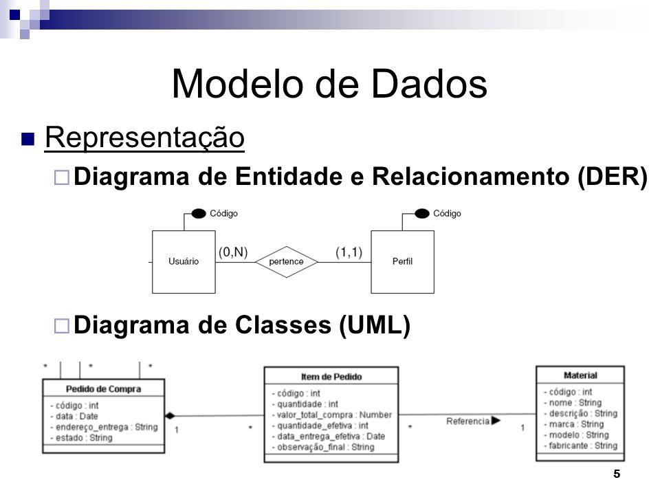 5 Modelo de Dados Representação Diagrama de Entidade e Relacionamento (DER) Diagrama de Classes (UML)