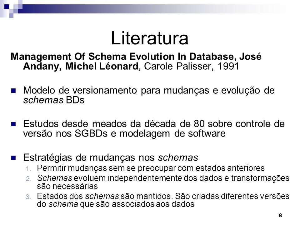 8 Literatura Management Of Schema Evolution In Database, José Andany, Michel Léonard, Carole Palisser, 1991 Modelo de versionamento para mudanças e evolução de schemas BDs Estudos desde meados da década de 80 sobre controle de versão nos SGBDs e modelagem de software Estratégias de mudanças nos schemas 1.