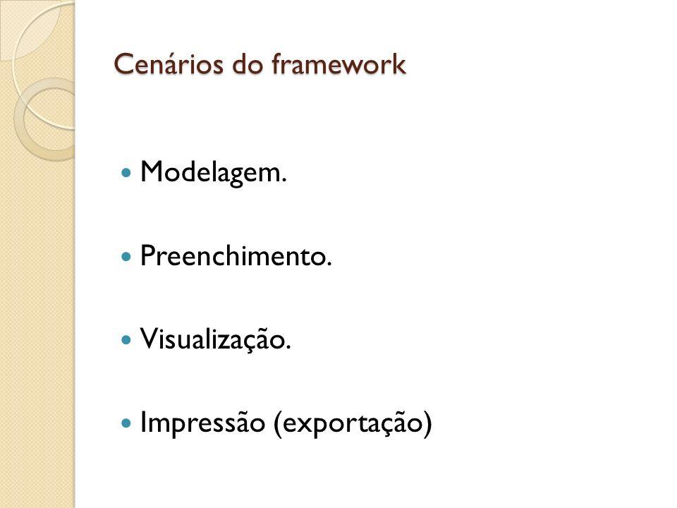 Cenários do framework Modelagem. Preenchimento. Visualização. Impressão (exportação)
