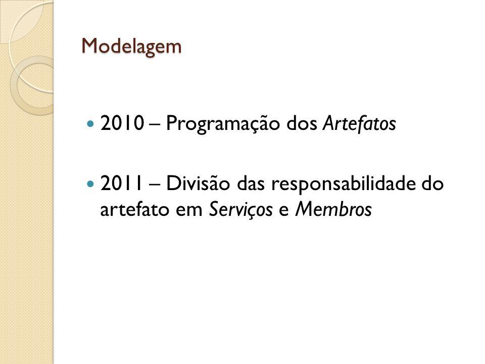 Modelagem 2010 – Programação dos Artefatos 2011 – Divisão das responsabilidade do artefato em Serviços e Membros