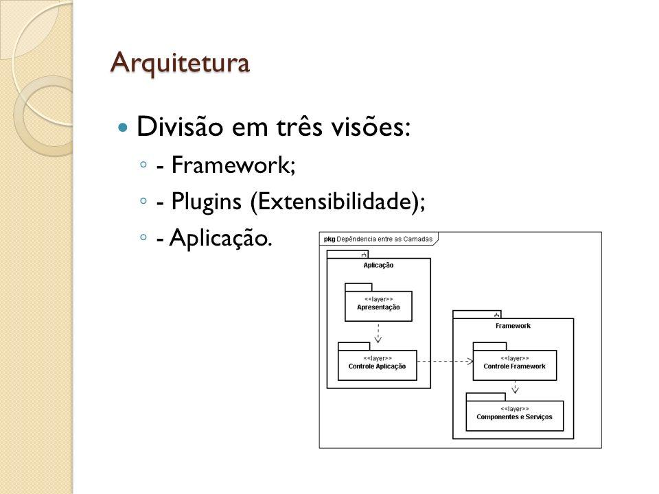 Arquitetura Divisão em três visões: - Framework; - Plugins (Extensibilidade); - Aplicação.