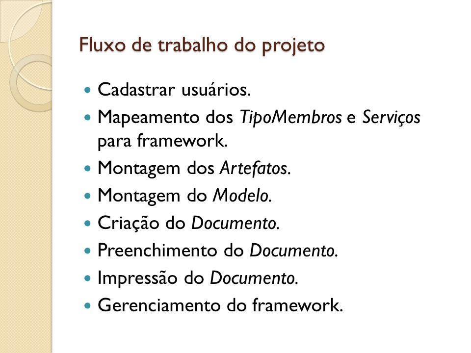 Fluxo de trabalho do projeto Cadastrar usuários. Mapeamento dos TipoMembros e Serviços para framework. Montagem dos Artefatos. Montagem do Modelo. Cri