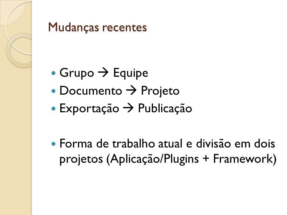 Mudanças recentes Grupo Equipe Documento Projeto Exportação Publicação Forma de trabalho atual e divisão em dois projetos (Aplicação/Plugins + Framewo