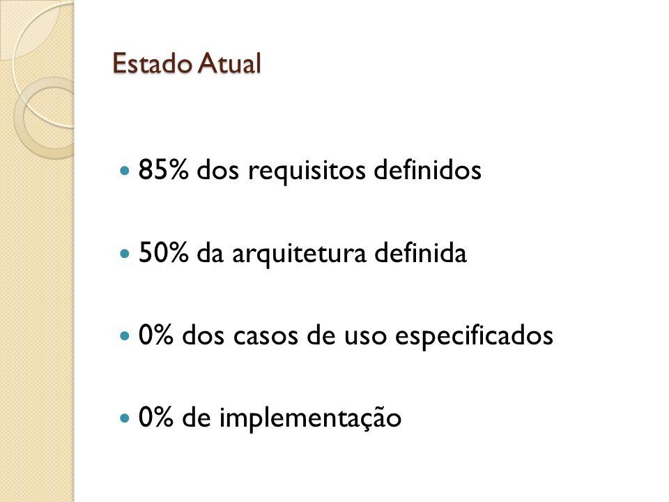 Estado Atual 85% dos requisitos definidos 50% da arquitetura definida 0% dos casos de uso especificados 0% de implementação