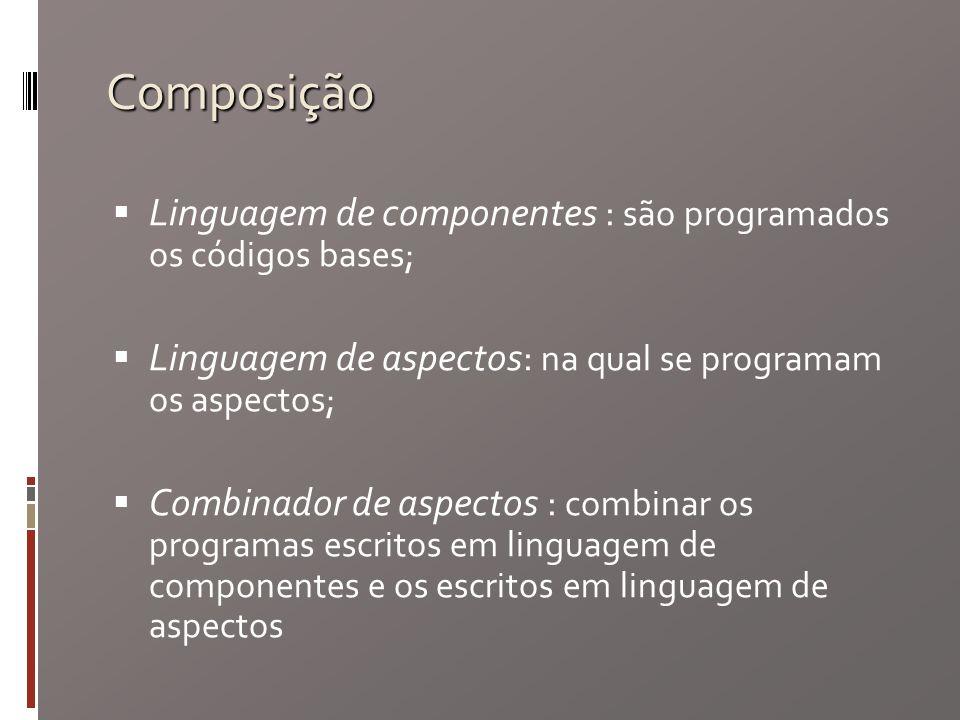 Composição Linguagem de componentes : são programados os códigos bases; Linguagem de aspectos: na qual se programam os aspectos; Combinador de aspectos : combinar os programas escritos em linguagem de componentes e os escritos em linguagem de aspectos